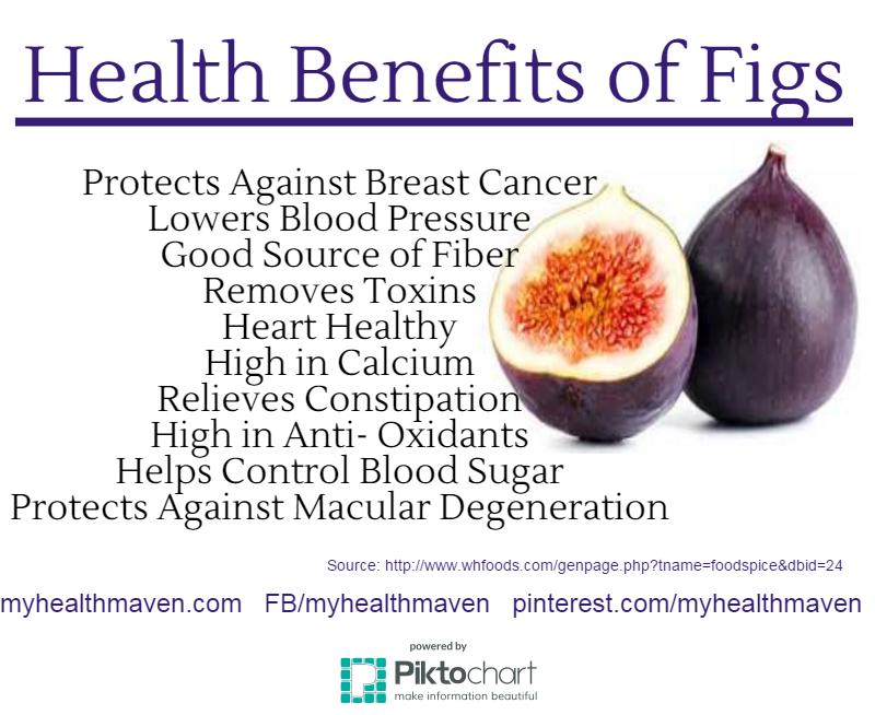 health-benefits-of-figs - My Health Maven