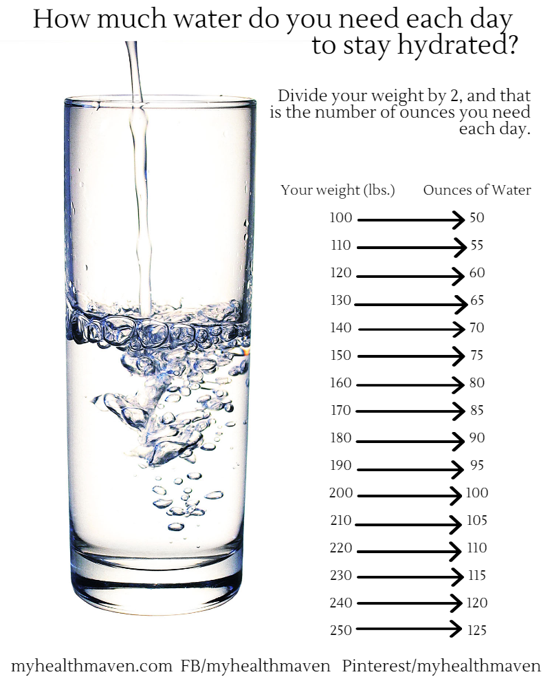 how-much-water-to-stay-hydrated-copy