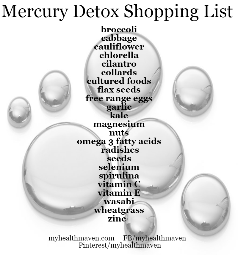 Mercury Detox Shopping List
