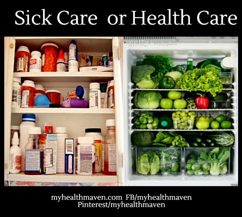 Sick Care or Health Care