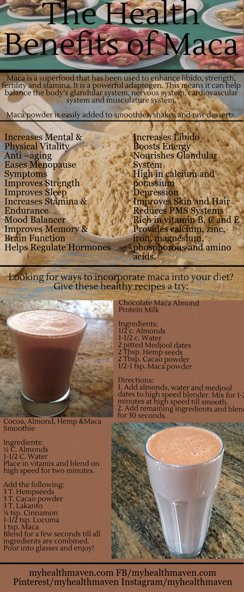 The Health Benefits of Maca & 2 Recipes