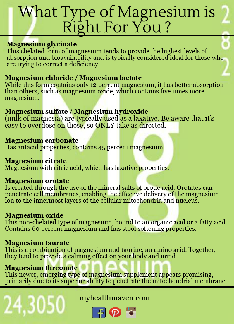 What Kind of Magnesium is Right For You?